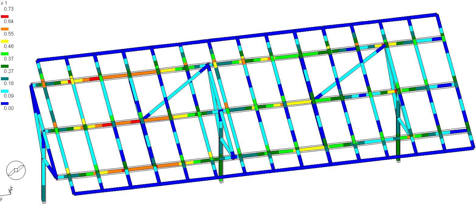 enveloppe des contraintes sur ossature acier de support de panneaux solaires